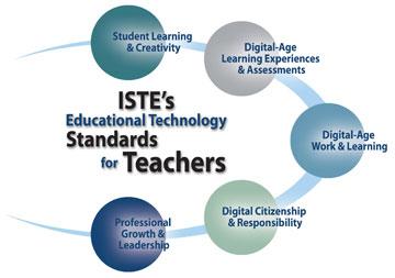 technology standards for teachers